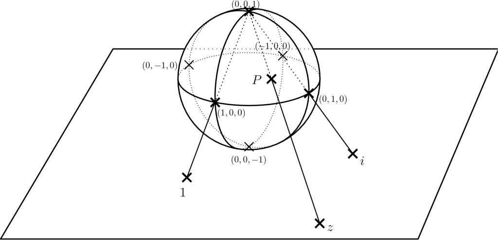 projection-fig