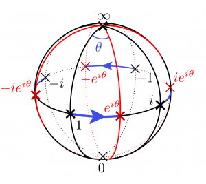 sphere-rotation-z-fig